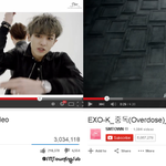 EXO YouTube Views Record: Call Me Baby (3,000,000 in 15 hrs) Overdose (3,000,000 in 30 hrs) http://t.co/z65aeT7vRK http://t.co/ziDrEIIr9i