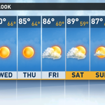 Phoenix - The weather turns back to awesome tomorrow! #12News #azwx http://t.co/J0t9BBhlZ2