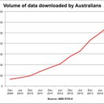 "Thank goodness Malcolm Turnbull is taking the ""NBN"" back to copper eh? http://t.co/UqKtTxWJu9"