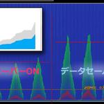 ついにChromeの転送量を圧縮し高速化できる「データセーバー」拡張機能が登場、PCから利用可能に http://t.co/G4KUV1PFWa http://t.co/mclJGXR5No