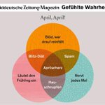 #aprilapril RT @szmagazin Obacht! Was läutet den Frühling ein und nervt jedes Mal? http://t.co/CtHbwSLVPC