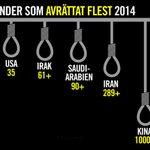 De länder som avrättat flest personer 2014: #USA, #Iran, #Saudi, #Irak och #Kina http://t.co/EQRU9L45DE http://t.co/lO0cuas4oS
