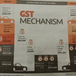 #GST @shaberyc pre gst and post gst- a substantive markdown in car prices. http://t.co/c8aYy99vZ3
