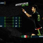 Con el único gol, @LaloHerrera15 es el jugador del amistoso @miseleccionmx 1-0 @Albirroja http://t.co/NBdFnW8STu http://t.co/sBy41xBMxc