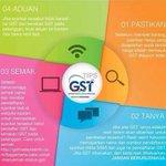 "Tips ADUAN #GST. Salurkan adu ke talian 1800 - 886 - 800 atau http://t.co/KbYpb063wD #JP01 @gstmalaysiainfo http://t.co/KC7NJDetCH"" #jp01"