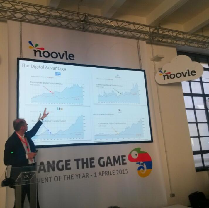 Il mercato azionario premia chi ha investito nella trasformazione digitale #noovle4change http://t.co/NJpOVJVlw6