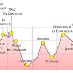 Estos son los Picos, Valles o Barrancos del Perfil de la Maratón #SCExtreme15 #Anaga #SantaCruz ...Conócelos... http://t.co/fEBz3WGJwR