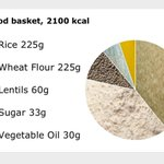 #Iraq Food Market Monitoring Bulletin - March 2015 (WFP mVAM team). @WFP #IraqCrisis http://t.co/uXQYAF2Gz8 http://t.co/62A1ZC20mW