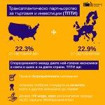Инфографика от @ECinBulgaria за #ТПТИ. Този петък има нова дискусия по темата с @MomchilNekov, включете се с хаштага! http://t.co/pEiUreuwtR