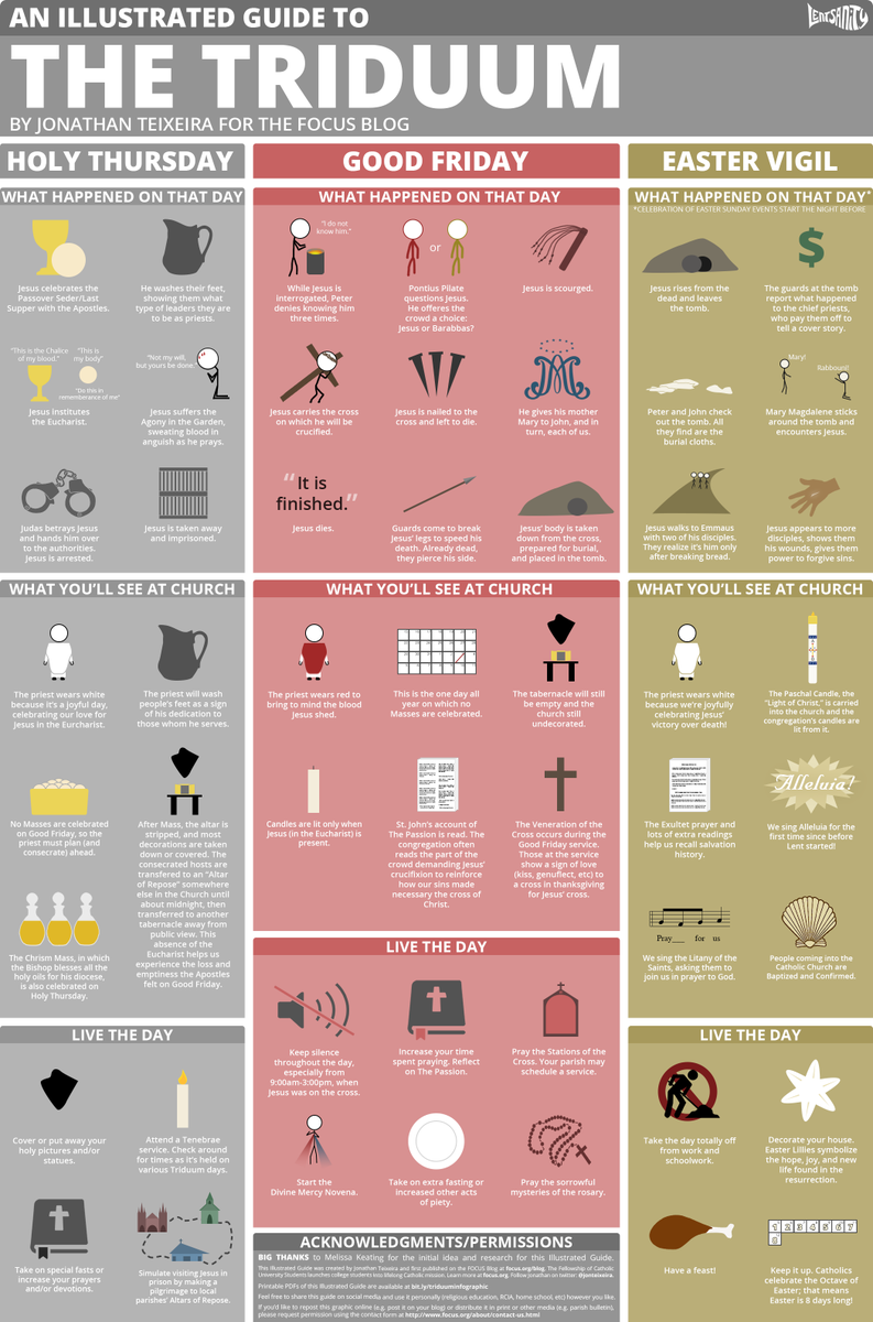 An illustrated guide to the Triduum! http://t.co/URZjRLFcfT