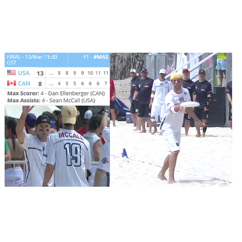 Sean McCall and team won the finals in Dubai over Canada in World Championships Beach Ultimate, score 13-8. #WCBU2015 http://t.co/bLPsXi7HEJ <a href='http://twitter.com/Pariveda_Inc/status/583290245292027905/photo/1' target='_blank'>See original &raquo;</a>