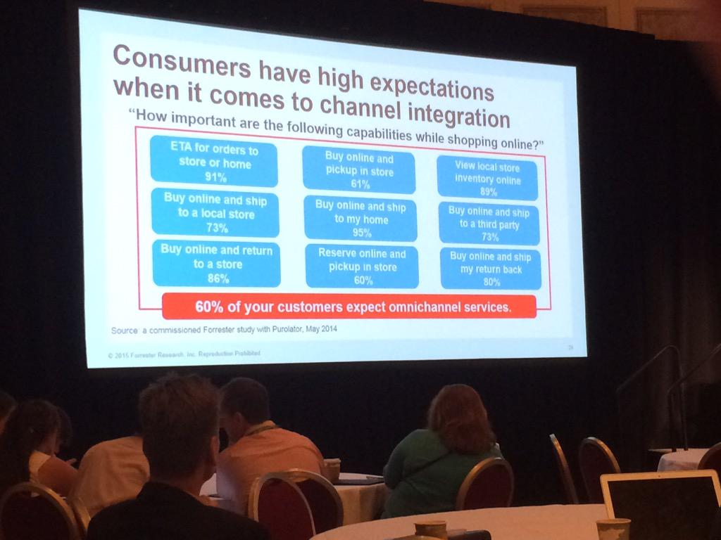 60% of your customers expect omni-channel services. #OracleCX15 #MME15 http://t.co/YIOVZq8aKw