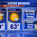 #DC Weekend looks pretty nice. Breezy Saturday & great for Easter! @fox5newsdc http://t.co/WBVaDo3wEY
