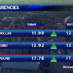 Here are your morning currencies. For more on money click here >> http://t.co/YqMiQHj685 http://t.co/QmgnMv6MT8