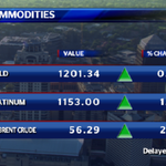 Your morning commodities. For more on money click here >> http://t.co/YqMiQHj685 http://t.co/aVbj20tWJE