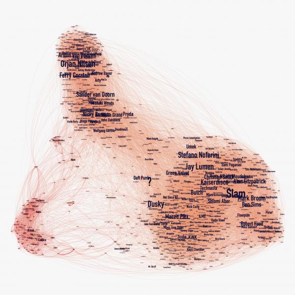 世界各国のDJのプレイリスト・データ(約5万セット 60万曲)を可視化してみました!  DJが前後してかけているアーティストをつないでいくと...  #ai2045 http://t.co/BcpxklOpuG http://t.co/yrlBruzuiU