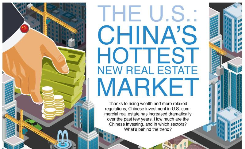 China's Hottest New Real Estate Market: The US [INFOGRAPHIC] http://t.co/Nx5UJuTKlp #realestate #CRE #AREAA http://t.co/BL84SLnFju