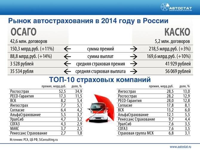 термобелье сколько стоит каско на автомобиль за 800000 рублей случае термобельем так