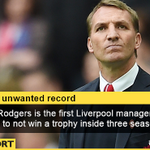 What do you think to this stat, Liverpool fans? http://t.co/XGsjjmWI2S #LFC http://t.co/AuasAULIsB