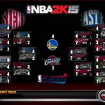 2K Sports simulated the playoffs in NBA 2K15. http://t.co/cxZTrOuva3