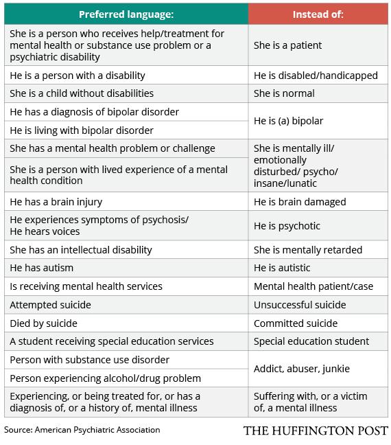 The Way We Talk About #MentalHealth Needs To Change: http://t.co/4Mjk4F7Tow. #WordsMatter #StartTheConversation http://t.co/UikNQamRnl