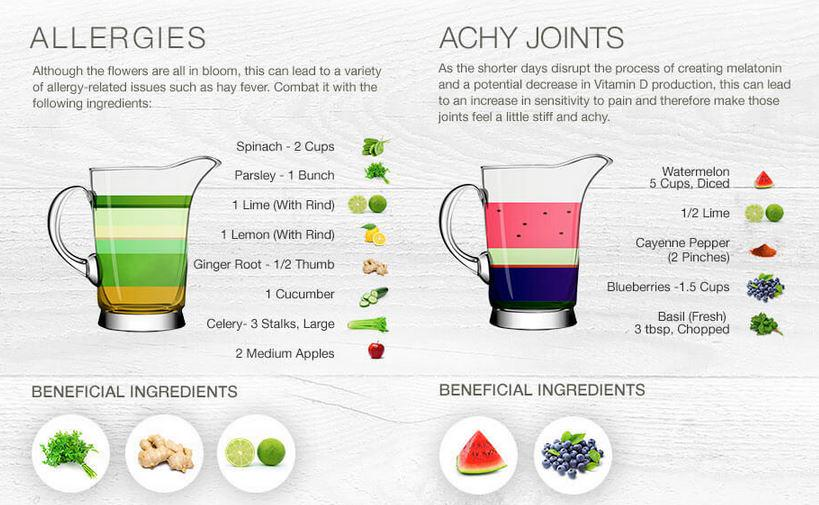 Juicing for every type of holiday: http://t.co/XVxsSCnaTV #LiveItWell #SwissVitality http://t.co/gZ1avdvSye