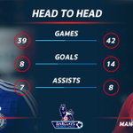 Since Chelsea sold Mata, his stats are better than his replacement Oscar. Did the Blues make a mistake? #SSFootball http://t.co/6STS5fTtTF