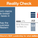 """REALITY CHECK: #pcaa claims AB has """"lowest small biz taxes"""" ... but we dont: http://t.co/zDKFMIE1K7 #ableg #abvote http://t.co/ZI33ps2EZo"""