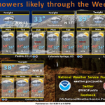 #cowx Showers likely through the Week. http://t.co/CxSaC9h217