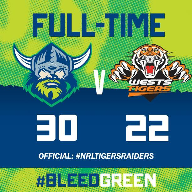 .@NRL FULL-TIME: The #Raiders have scored 30 unanswered points to defeat @Wests_Tigers 30-22 #NRLTigersRaiders http://t.co/WhH7KXRDHA