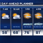 Sunday QuickCast - MUCH quieter for most of N. TX! Mo. sunny, windy, & warm. High: 81°. Wind: SW/NW 15-25 mph. #dfwwx http://t.co/kx1HHjLwTo