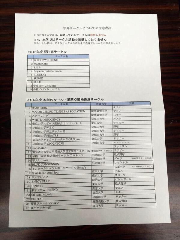 哲学ニュースnwk : 【画像】白百合女子大学が学生に「危険サークルリスト」を配布 早稲田や東大のサークルが名を連ねる http://t.co/TvhC3fVjiW http://t.co/mV0qCbRfPg