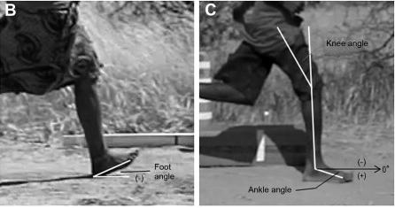 Foot Strike Patterns During  Running in Hadza Hunter-Gatherers http://t.co/FKiwyUBRc6 http://t.co/gMZIPA3V4B