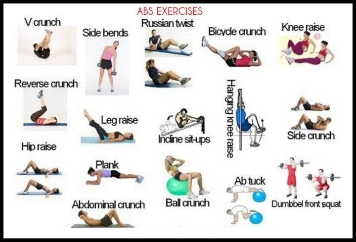Aquí tenéis un montón de ejercicios abdominales para variar vuestra rutina http://t.co/CFrY7GAQfB