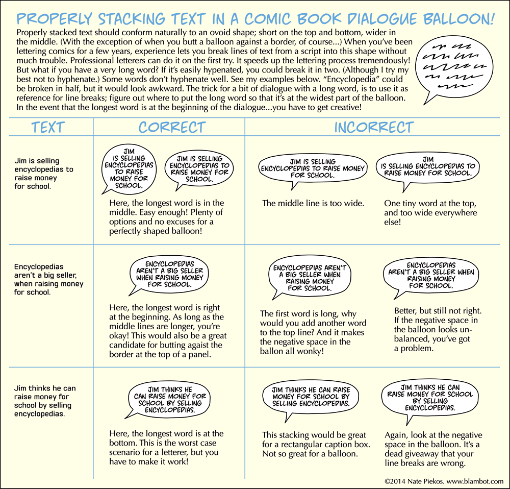 Properly Stacking Text in a Dialogue Balloon seems to be getting some RTs today. Here it is in a larger format. http://t.co/JOv6Vt40xa