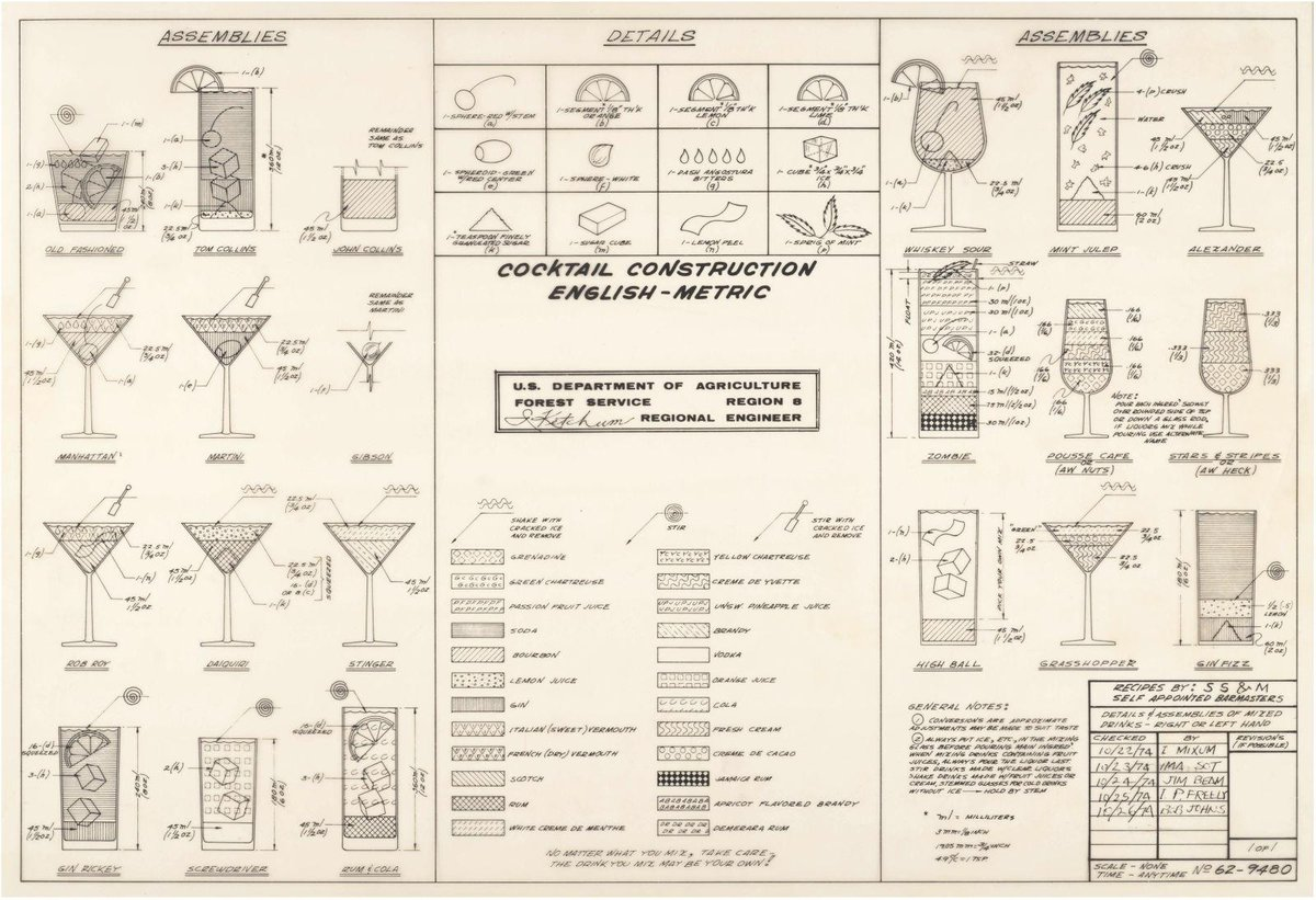 1974 #cocktail chart created by the US Forest service discovered in the US National Archives: http://t.co/bSBbL0K3Lp http://t.co/OH330WX1np