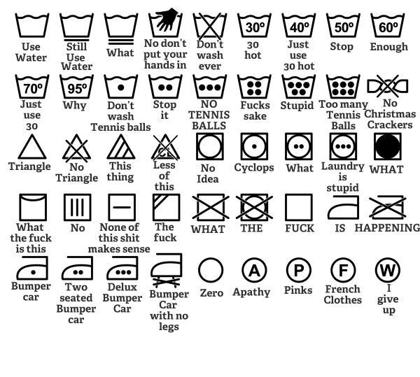 Fantastic washing symbols explanation!  (via @iA) http://t.co/p4VBzNYS1u