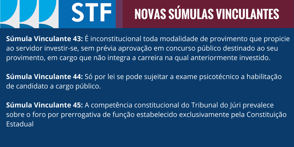 Plenário do STF aprova três novas súmulas vinculantes http://t.co/Qc3Vv8JmUk http://t.co/tfgM3DFb4v