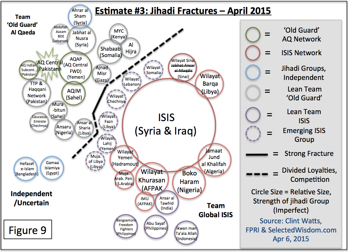 What the ISIS vs al Qaeda splits look like today, my estimate.  http://t.co/7Wa3UyNhUJ http://t.co/Gvefe51TUD