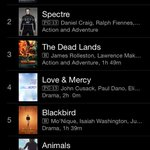 Thanks to our amazing fans. MT @johnny1up: #MaggieMovie topped the @iTunesTrailers today. @Schwarzenegger @yoabbaabba http://t.co/7YpGM2X1XK