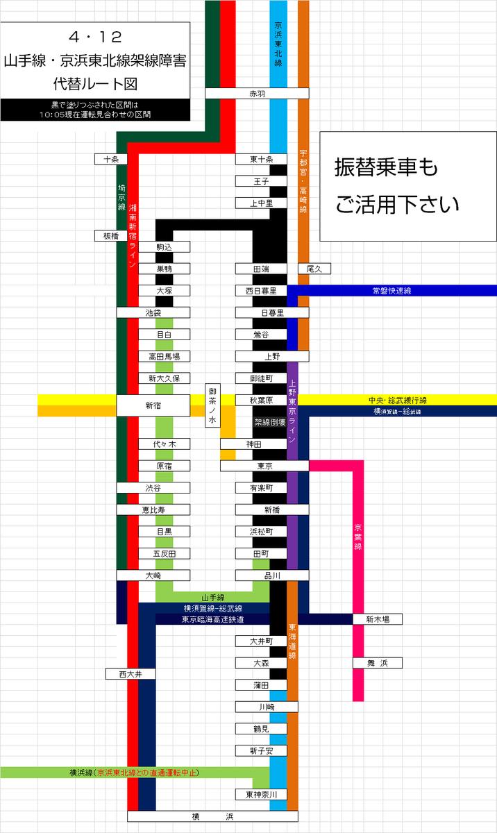 【ご活用下さい】4・12 山手線・京浜東北線架線障害代替ルート図(運転見合せ区間は黒) ※振替輸送もご活用下さい http://t.co/dS5eJIFqcg