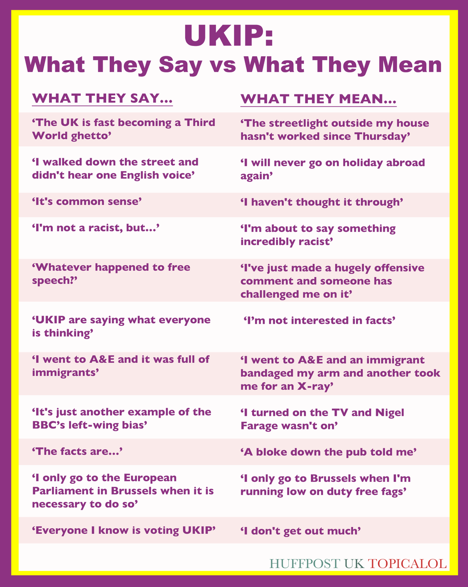 What Ukippers say vs. What they mean. http://t.co/1BbdpS3gcY http://t.co/pGkOZiDlaJ