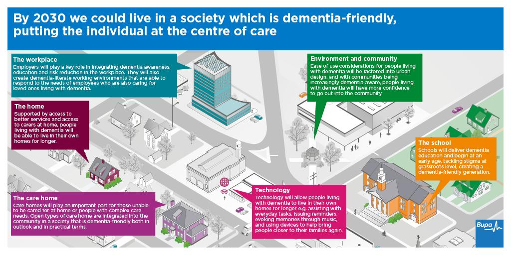 Living well with dementia can be a reality if governments and societies make it a priority http://t.co/V8I84zYmH8 http://t.co/dKb070l4Uu
