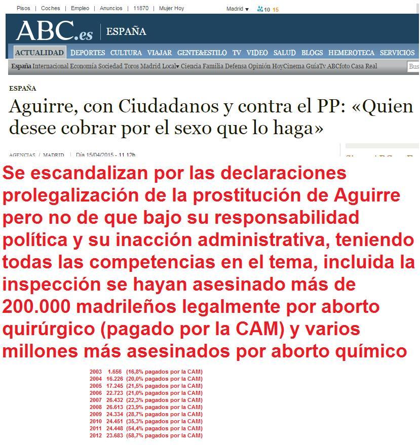 Les escandaliza la Aguirre favorable a la prostitución pero no la Aguirre abortista ¡Hipócritas! http://t.co/XncAxeNaUm
