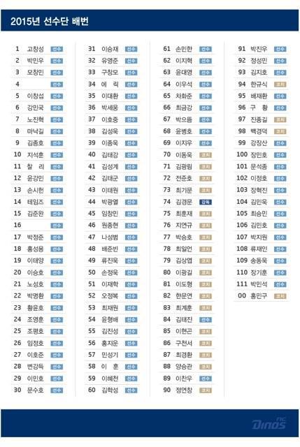 주인 없는 숫자 둘. 우리는 4와 16을 마음에 담겠습니다. http://t.co/XGFY57iAOV