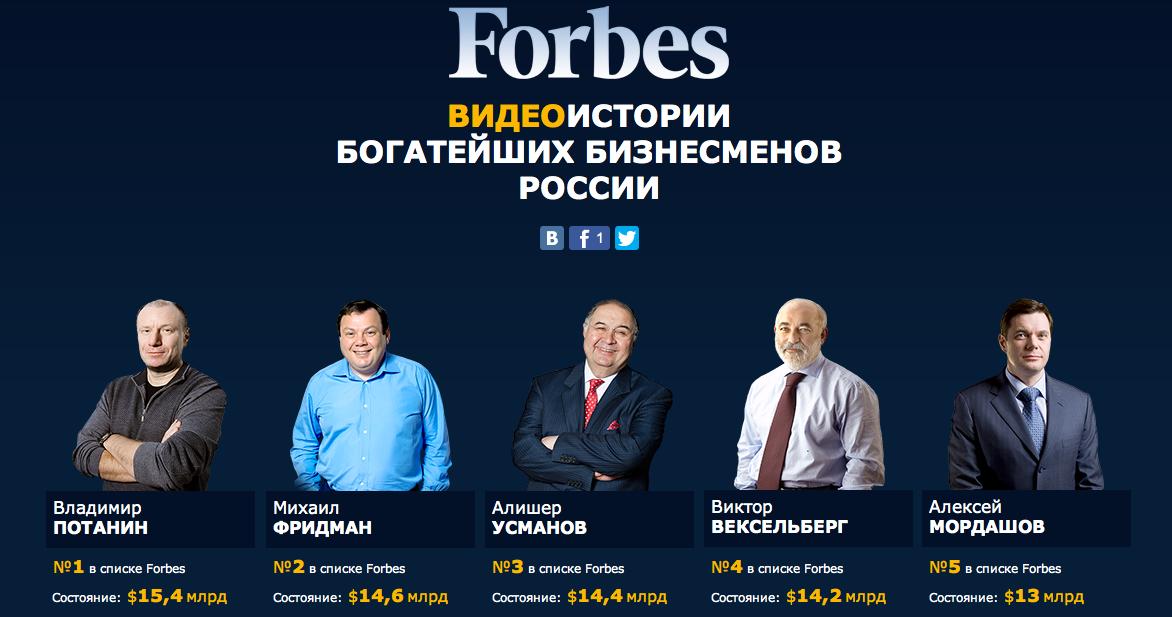 Самые богатые люди россии список
