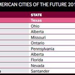 "#UnaBuenaNoticia @InvestSantander: B/ga en ranking ""American Cities of the Future"" de @FinancialTimes @CCBucaramanga http://t.co/GIcmEf8lHT"