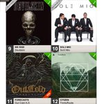 Congratulations @outcoldhardcore #forecasts has debuted at #11 on the @officialnzchart NZHC taking over once again! http://t.co/P7SGBPSDke
