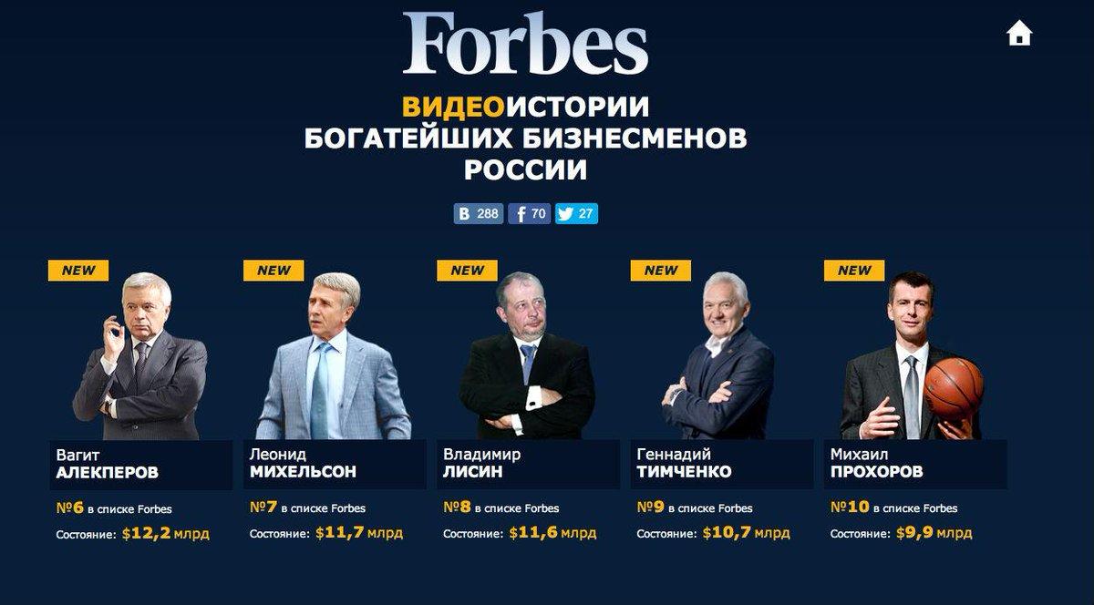 десятка богатых людей россии одежда, обувь