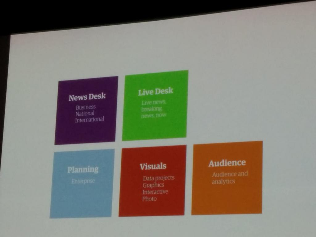 Structure of @guardian newsroom - ready for immediate / distant content & breaking news - via @pilhofer #ijf15 http://t.co/uvvsll8pcS